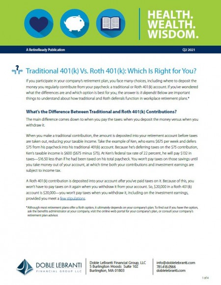Second Quarter 2021   Health Wealth Wisdom